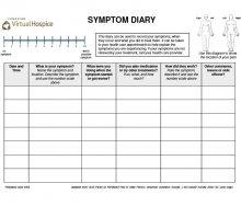 Symptoms diary